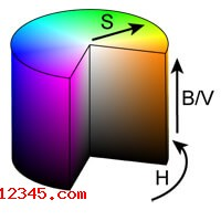 HSV与HSB颜色表示