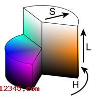 HSL颜色表示