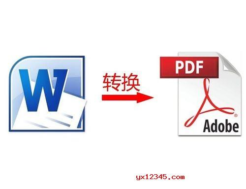 doc转pdf效果图