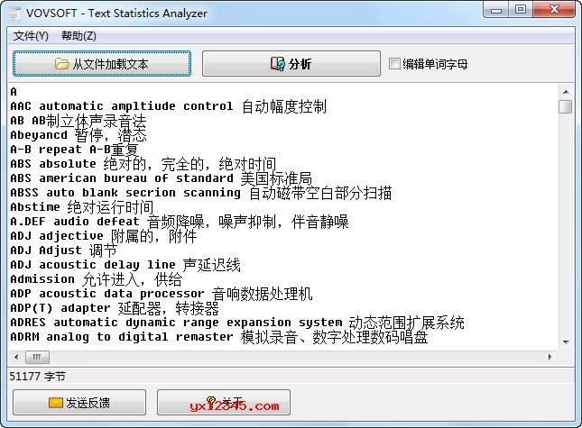 文本字数、总字符数、单词次数统计软件_Text Statistics Analyzer