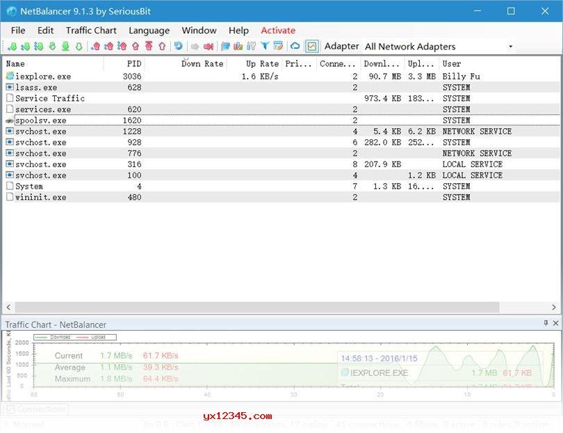运行netbalancer筛选出有网络连接的应用进程