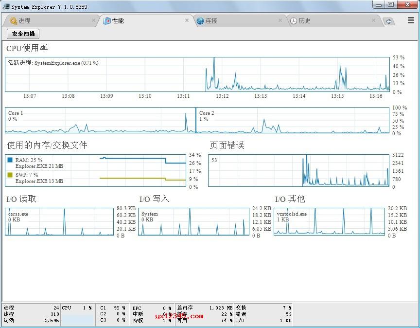 system explorer V7.1.0 绿色中文版主界面截图