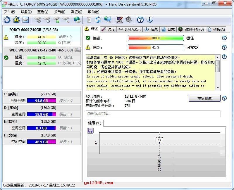 hard disk sentinel破解中文版_硬盘温度、性能、健康、寿命监测