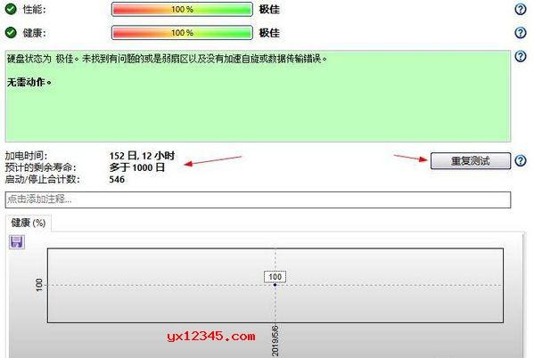 在右侧的状态栏里,查看硬盘的剩余寿命,也可以通过《重复测试》来重新计算硬盘的寿命