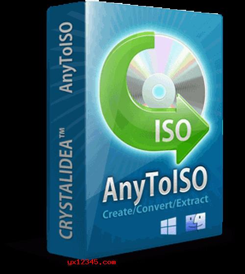 AnyToISO软件盒装照片
