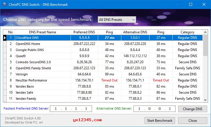 ChrisPC DNS Switch Pro寻找速度最快的DNS服务器方法