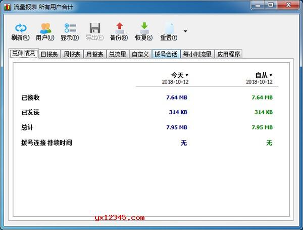 networx中文绿色破解版_电脑带宽流量监控与统计软件