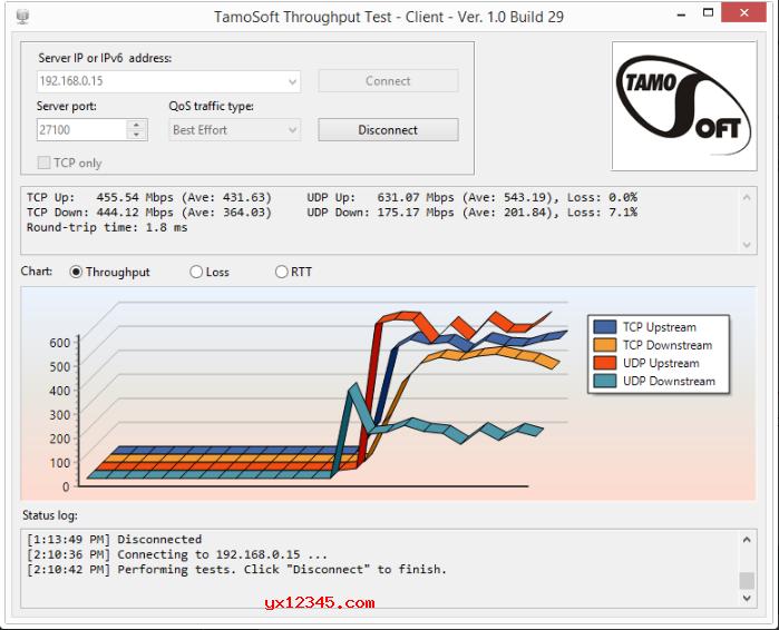 Throughput Test客户端截图