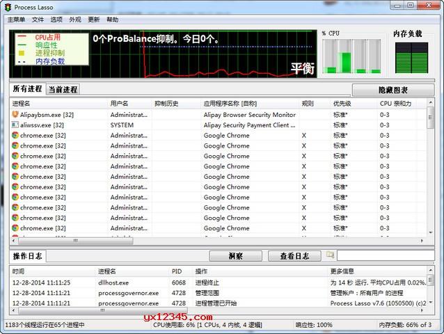 process lasso pro中文免激活码破解版_系统进程优先级别优化