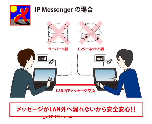 IP Messenger局域网聊天海报