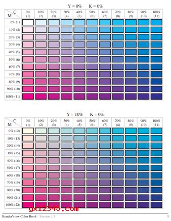 四色标准印刷色谱内容截图