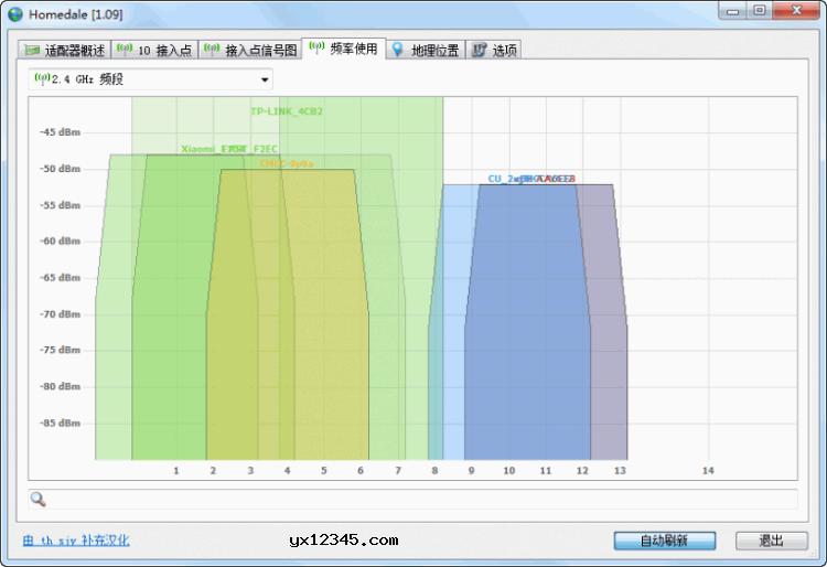 Homedale频率实用监测界面截图