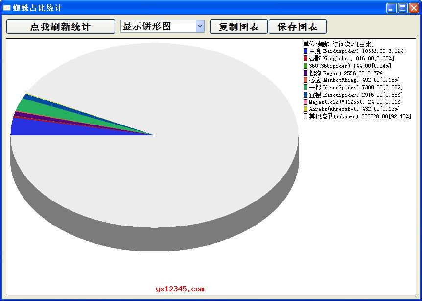 网站日志分析图标截图