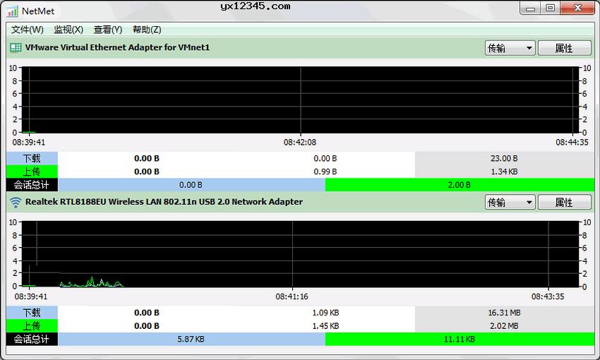 Network Meter中文汉化版_网络流量监控软件